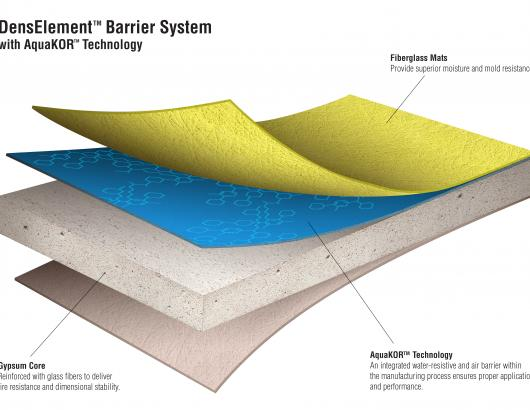 The layers of the DensElement Barrier System