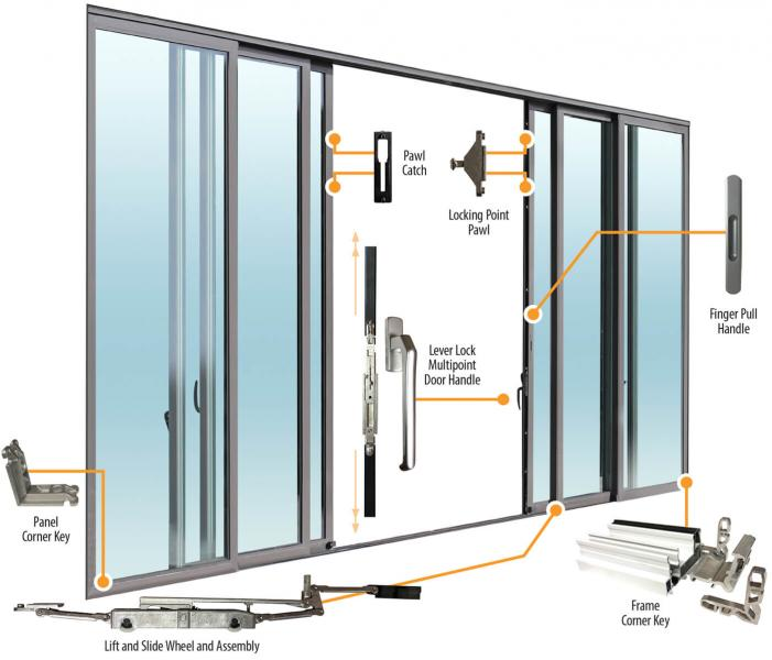 What Is So Great About Lift And Slide Doors Anyway