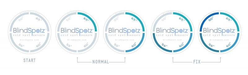 CTI BlindSpotz heat loss sensor gradient